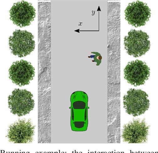 Figure 1 for Toward Safe and Efficient Human-Robot Interaction via Behavior-Driven Danger Signaling
