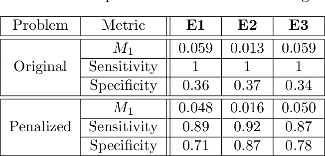 Figure 2 for Semi-parametric Order-based Generalized Multivariate Regression