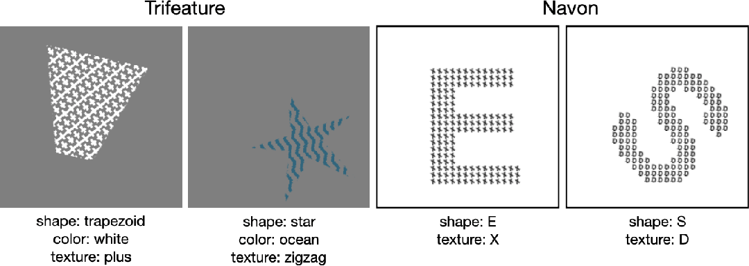 Figure 1 for What shapes feature representations? Exploring datasets, architectures, and training