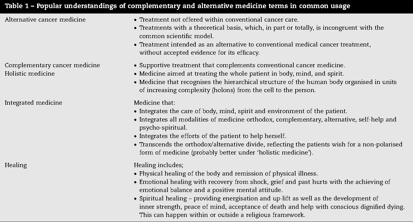 The role of complementary and alternative medicine in the management