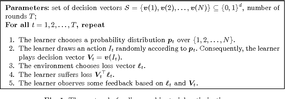 Figure 1 for An efficient algorithm for learning with semi-bandit feedback