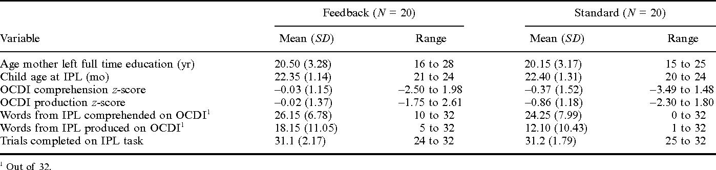 Move it! Visual feedback enhances validity of preferential