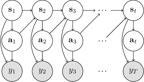 Figure 2 for End-to-End Robotic Reinforcement Learning without Reward Engineering