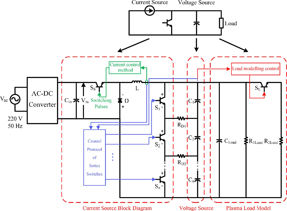A Novel High Voltage Pulsed Power Supply Based On Low Switch Circuit Schematic Diagram Figure 2
