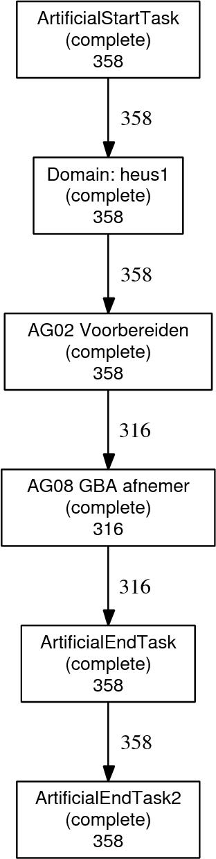 figure 8.32