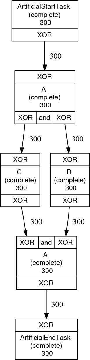 figure B.34