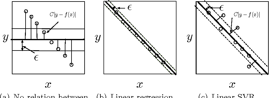 Figure 1 for Novel Methods for Activity Classification and Occupany Prediction Enabling Fine-grained HVAC Control
