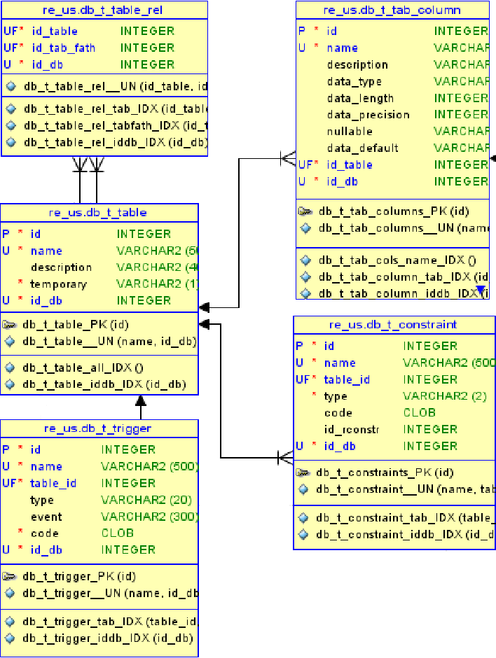 Figure 4 9 from Semiautomatic Reverse Engineering Tool on