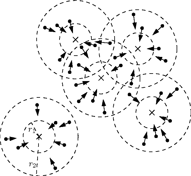 Figure 6: A test with 5 antennas and 7 reception points per antenna.