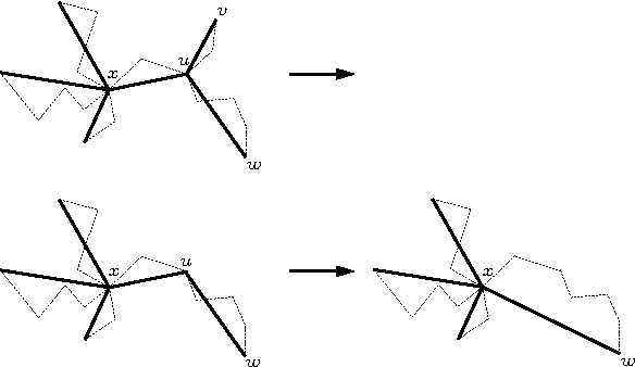 Figure 5: Phase II: First the leaf-edge uv is dropped, next the two-edge chain xuw is collapsed.