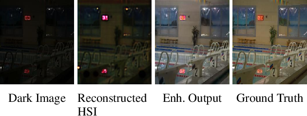 Figure 1 for Learning to Enhance Visual Quality via Hyperspectral Domain Mapping