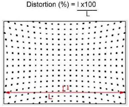 """Figure 1 for High-precision camera distortion measurements with a """"calibration harp"""""""