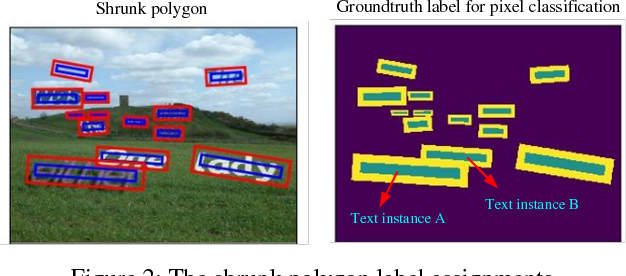 Figure 3 for Pixel-Anchor: A Fast Oriented Scene Text Detector with Combined Networks