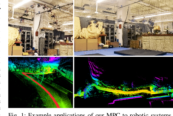 Figure 1 for Model Predictive Control for Trajectory Tracking on Differentiable Manifolds