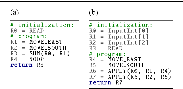 Figure 3 for Differentiable Programs with Neural Libraries