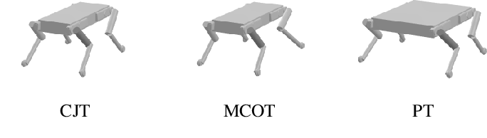 Figure 3 for Co-Designing Robots by Differentiating Motion Solvers