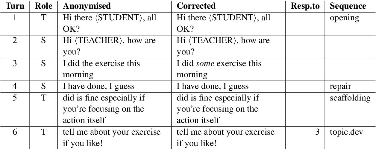 Figure 2 for The Teacher-Student Chatroom Corpus