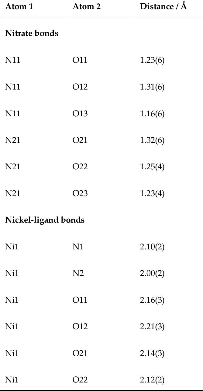 Table 3 from 1 Ni ( NH 3 ) 2 ( NO 3 ) 2 – A 3-D network through