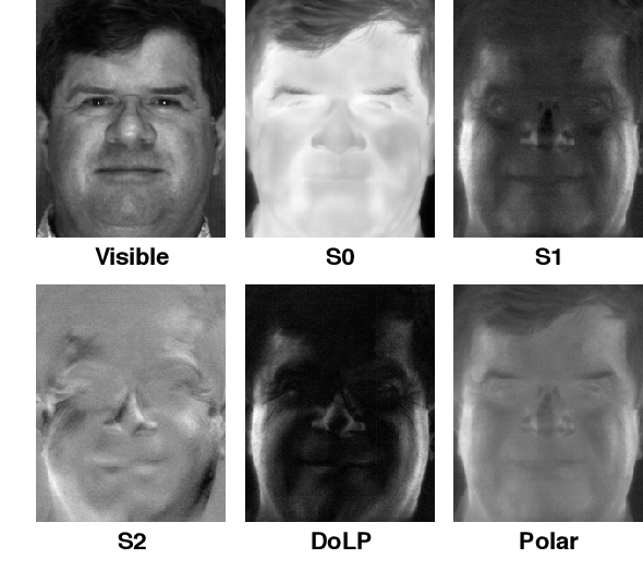 Figure 1 for Polarimetric Thermal to Visible Face Verification via Attribute Preserved Synthesis