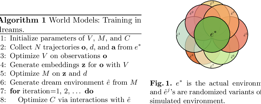 Figure 1 for Dropout's Dream Land: Generalization from Learned Simulators to Reality