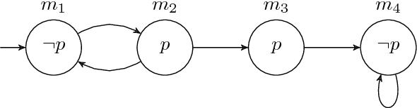 Figure 3.1: A simple Kripke structure