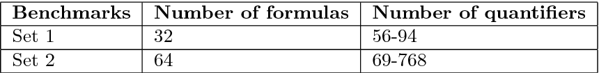 Table 3.4: Generated benchmarks coming from the Duration Calculus model checking algorithm