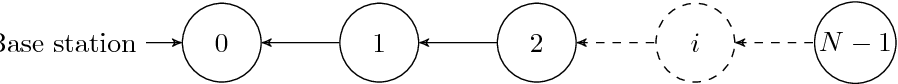 Figure 4.3: A WSN consisting of nodes in a chain topology