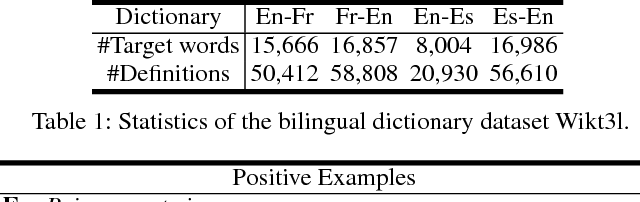 Figure 2 for Learning to Represent Bilingual Dictionaries