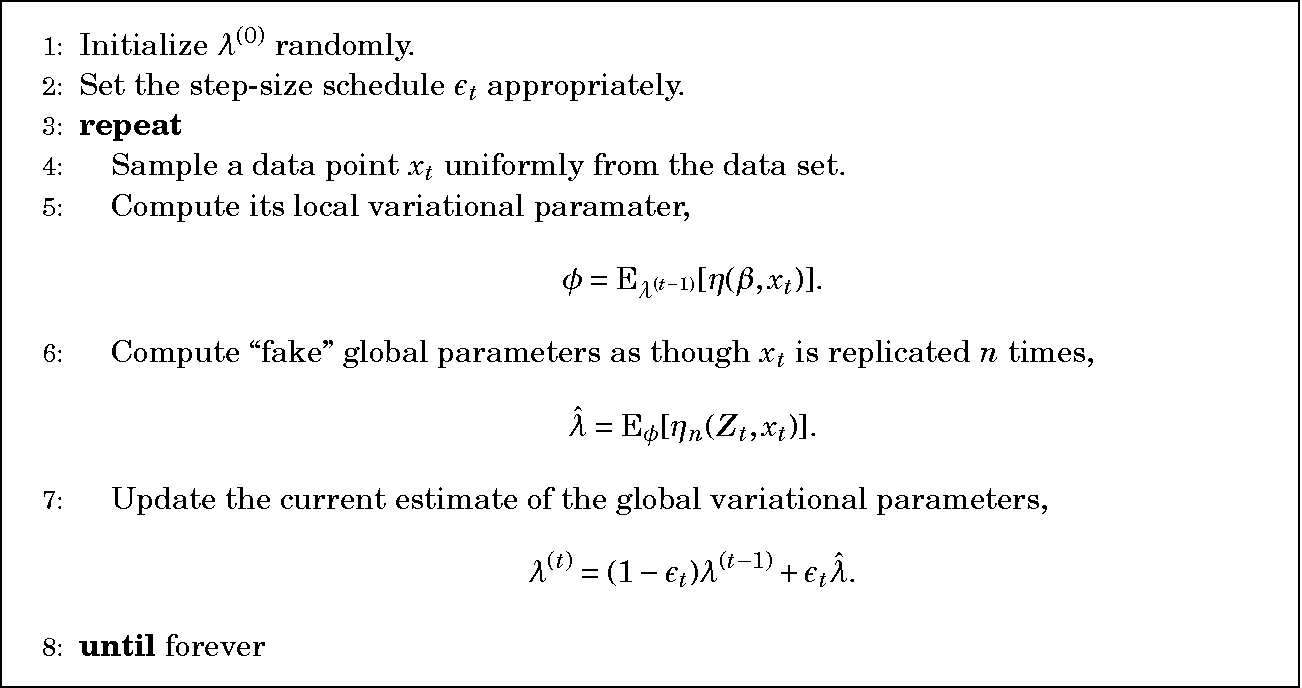 Figure 3 for Stochastic Variational Inference