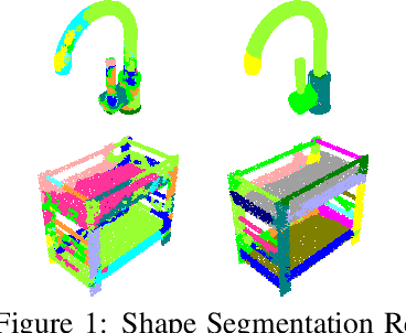 Figure 1 for Learning to Group: A Bottom-Up Framework for 3D Part Discovery in Unseen Categories