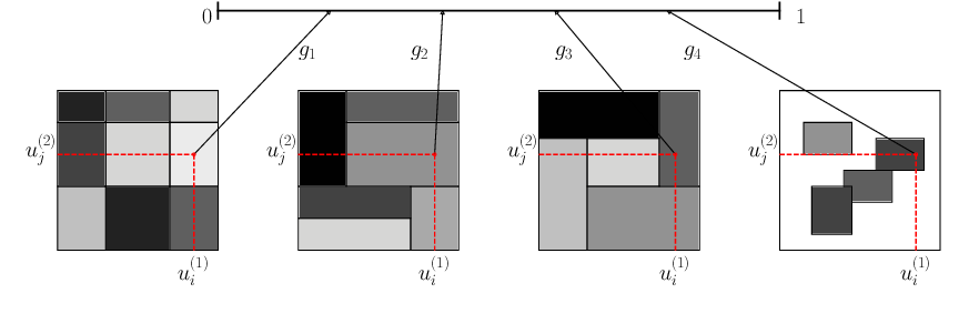 Figure 4 for Bayesian Nonparametric Space Partitions: A Survey