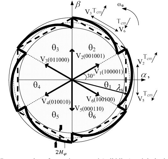 Direct Torque Control Of Matrix Converter Fed Bldc Motor