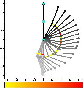 Figure 4 from LQR-RRT*: Optimal sampling-based motion