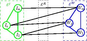 Figure 3 for Hybrid Affinity Propagation