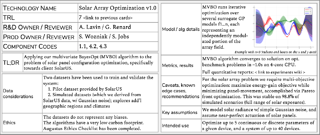 Figure 2 for Technology Readiness Levels for Machine Learning Systems