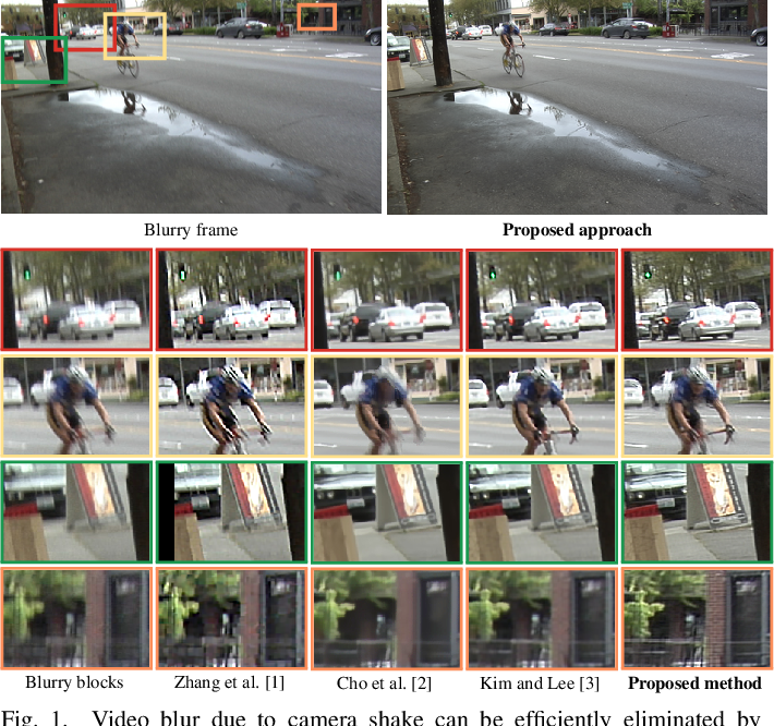 Figure 1 for Hand-held Video Deblurring via Efficient Fourier Aggregation
