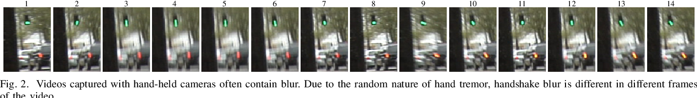 Figure 2 for Hand-held Video Deblurring via Efficient Fourier Aggregation