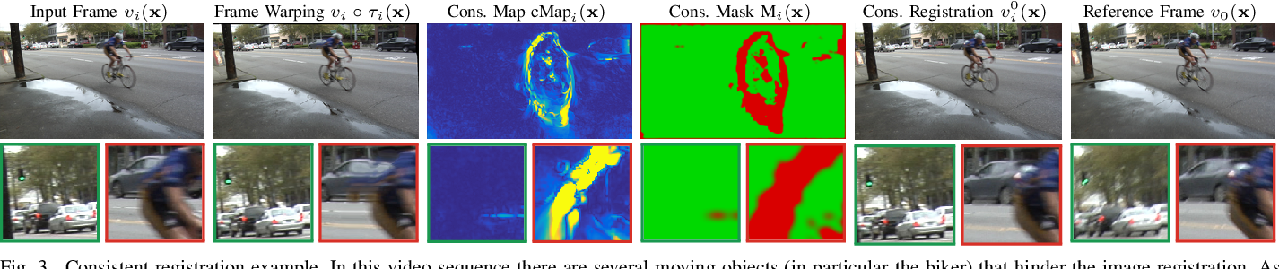 Figure 3 for Hand-held Video Deblurring via Efficient Fourier Aggregation