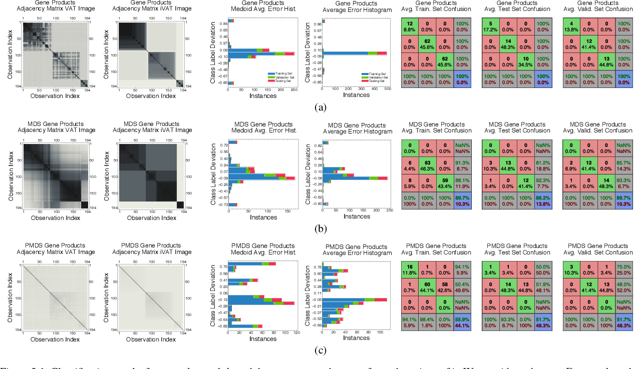 Figure 4 for An Exact Reformulation of Feature-Vector-based Radial-Basis-Function Networks for Graph-based Observations