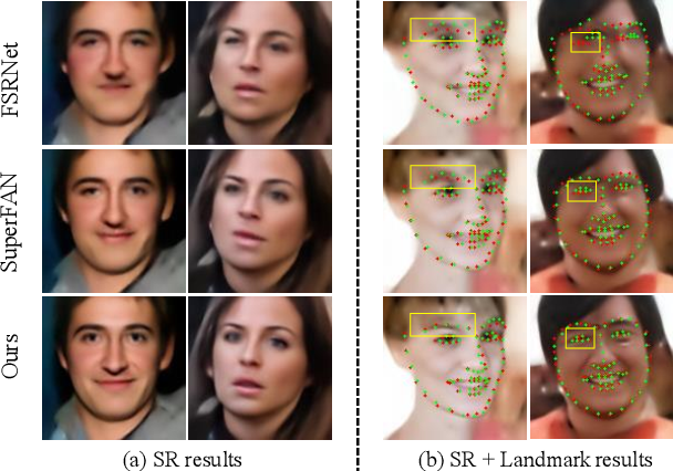 Figure 1 for Joint Super-Resolution and Alignment of Tiny Faces