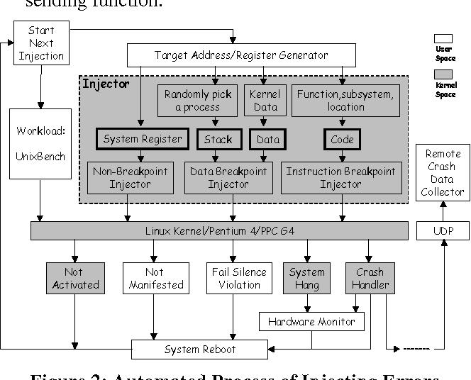 Pentium 4 - Semantic Scholar