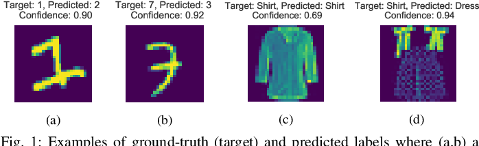 Figure 1 for Detecting and Mitigating Test-time Failure Risks via Model-agnostic Uncertainty Learning