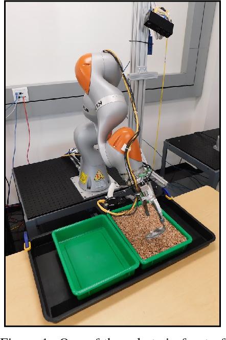 Figure 1 for Learning Robotic Manipulation of Granular Media