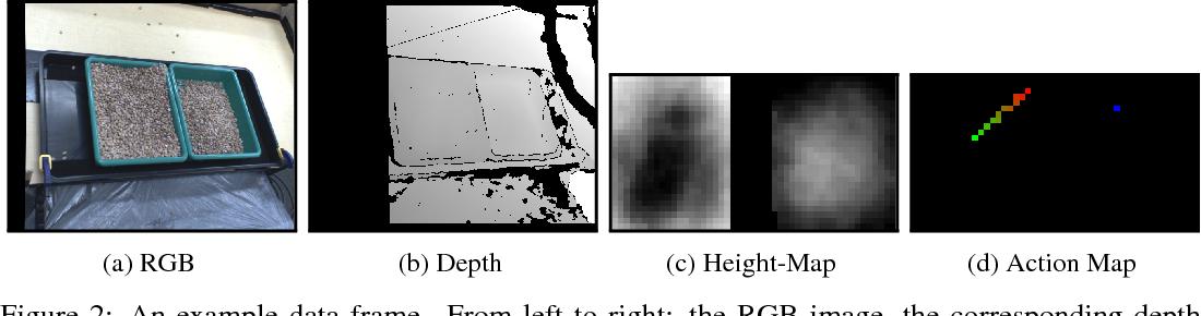 Figure 2 for Learning Robotic Manipulation of Granular Media