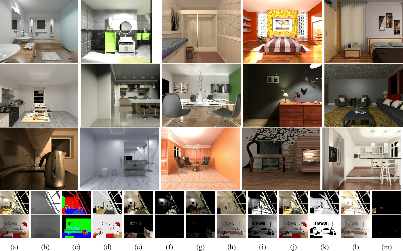Figure 1 for LIGHTS: LIGHT Specularity Dataset for specular detection in Multi-view