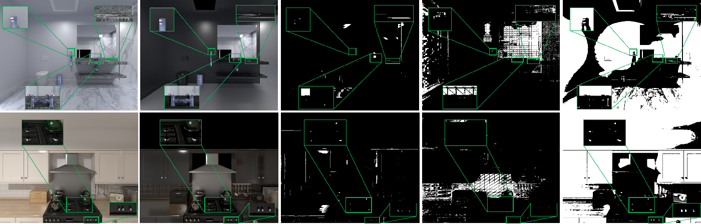 Figure 3 for LIGHTS: LIGHT Specularity Dataset for specular detection in Multi-view