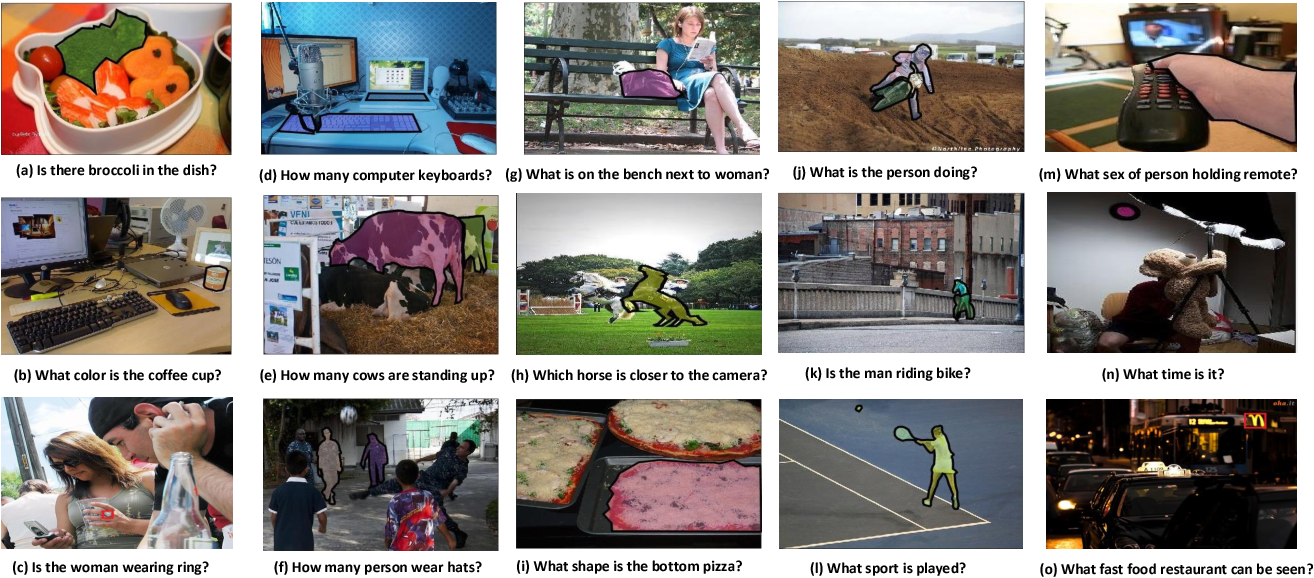 Figure 3 for VQS: Linking Segmentations to Questions and Answers for Supervised Attention in VQA and Question-Focused Semantic Segmentation