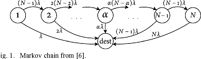 Fig. 1. Markov chain from [6].