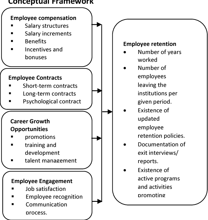 Ngo Jobs In Kenya