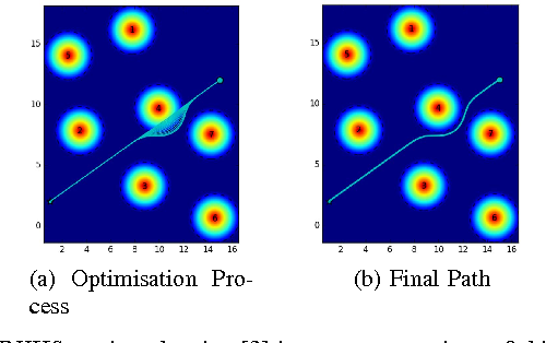Figure 2 for Stochastic Functional Gradient for Motion Planning in Continuous Occupancy Maps